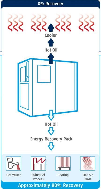 heat_recovery_en_mar_16